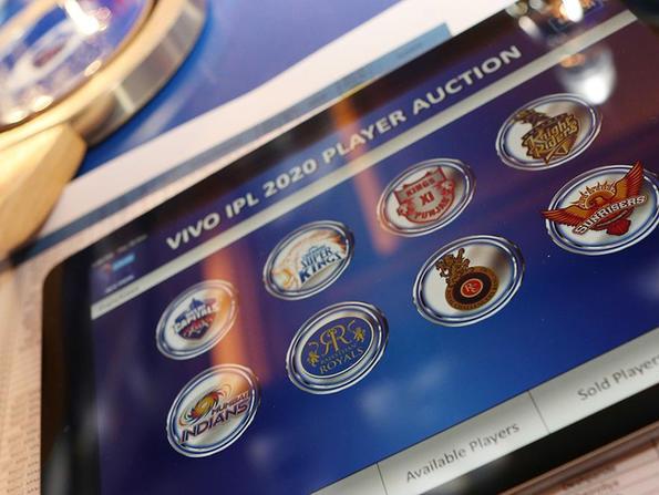 IPL 2020: Meet the teams in the UAE